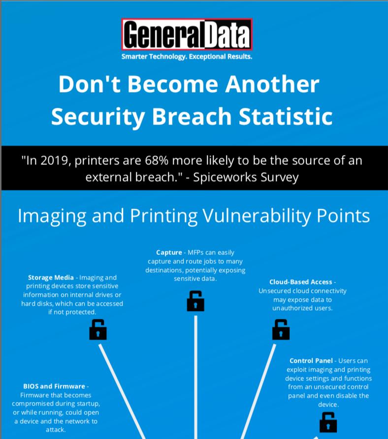 Printer Security Infographic