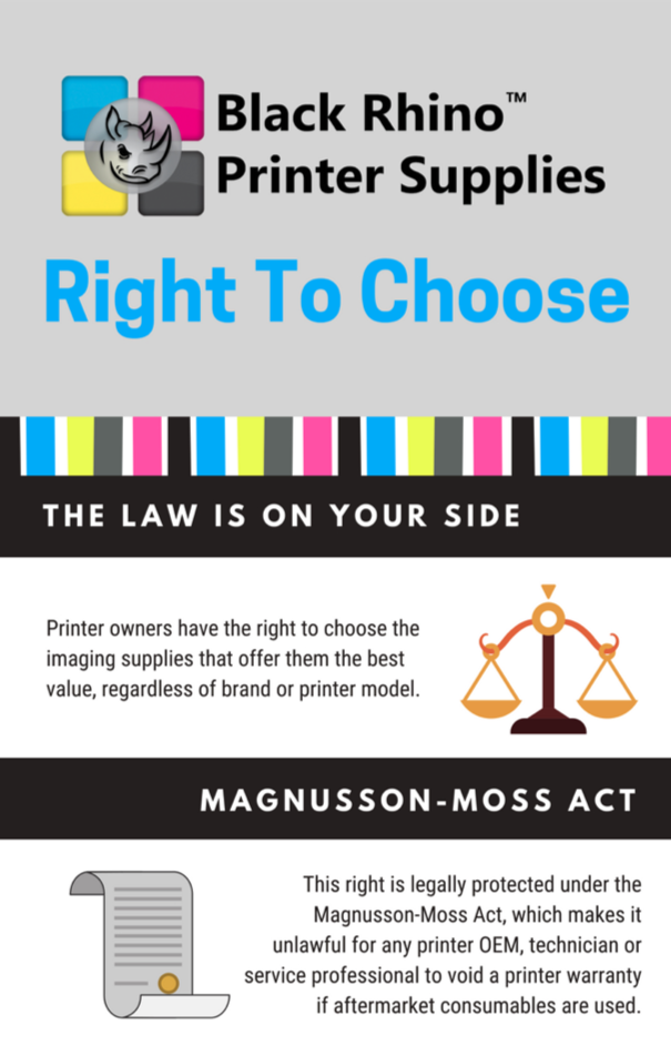 Right To Choose Infographic