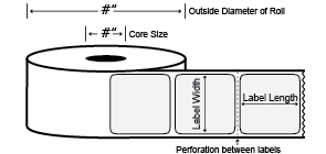 Label Roll Diagram
