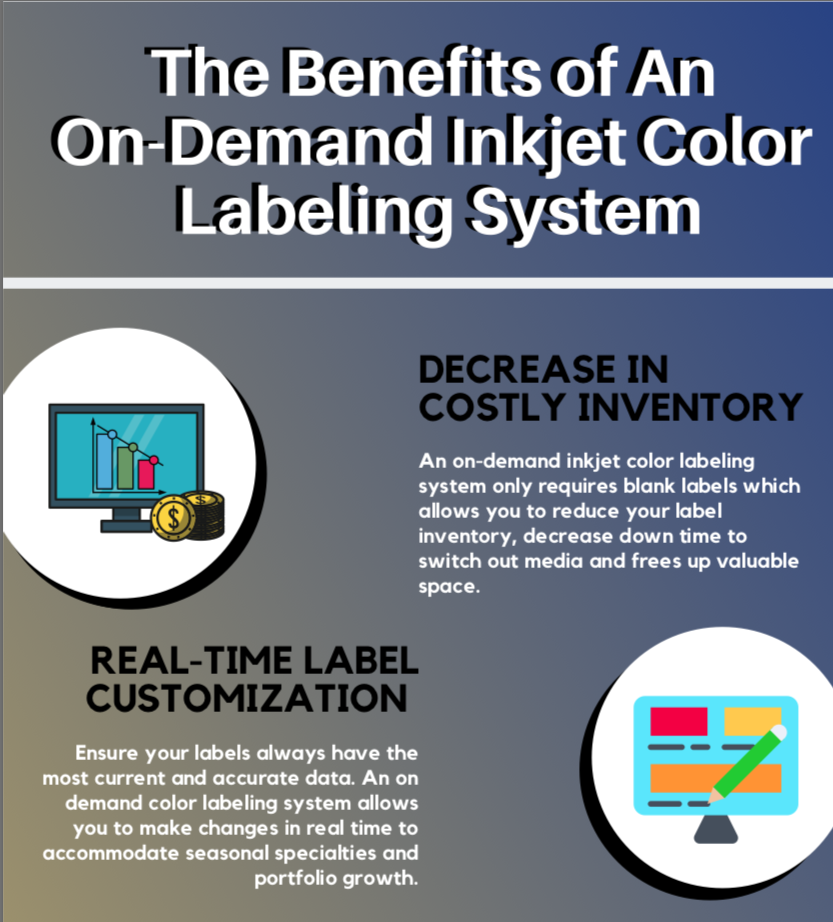 The Benefits of an On-Demand Color Labeling Solution Infographic
